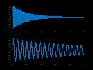 example_xlim_3