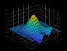 example_ylim_2