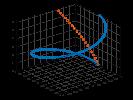 example_zlim_4