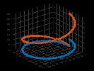 example_zlim_5