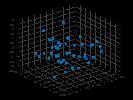 example_zlim_6