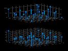 example_zticks_5