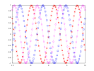example_line_spec_1