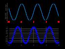example_tiledlayout_1