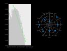 example_tiledlayout_7