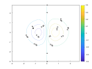 example_contour_5
