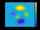 example_contourf_1