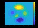 example_contourf_5