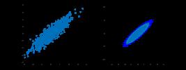 example_binscatter_1