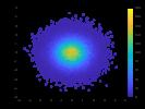 example_binscatter_6