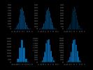example_histogram_2