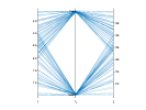 example_parallelplot_1