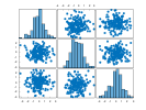 example_plotmatrix_2
