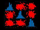example_plotmatrix_3