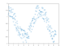 example_scatter_1