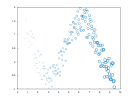example_scatter_2