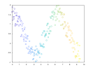 example_scatter_3