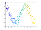 example_scatter_4