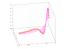 example_stem3_11
