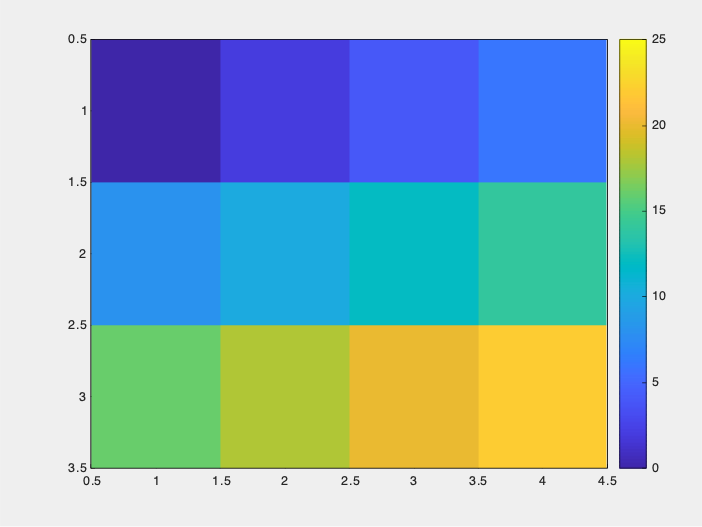 example_imagesc_1
