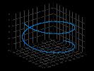 example_fplot3_1