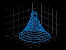 example_fplot3_2