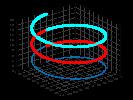 example_fplot3_3