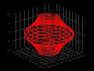 example_fplot3_4