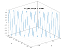 example_fplot3_5