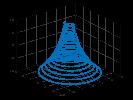 example_plot3_7