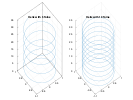 example_plot3_8
