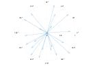 example_compass_1