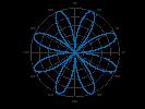 example_polarplot_1