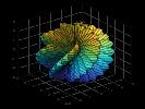example_fsurf_3