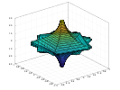 example_fsurf_6