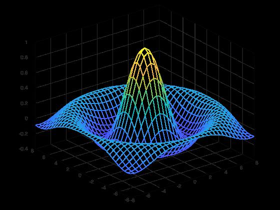 example_mesh_1
