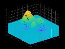 example_meshz_1