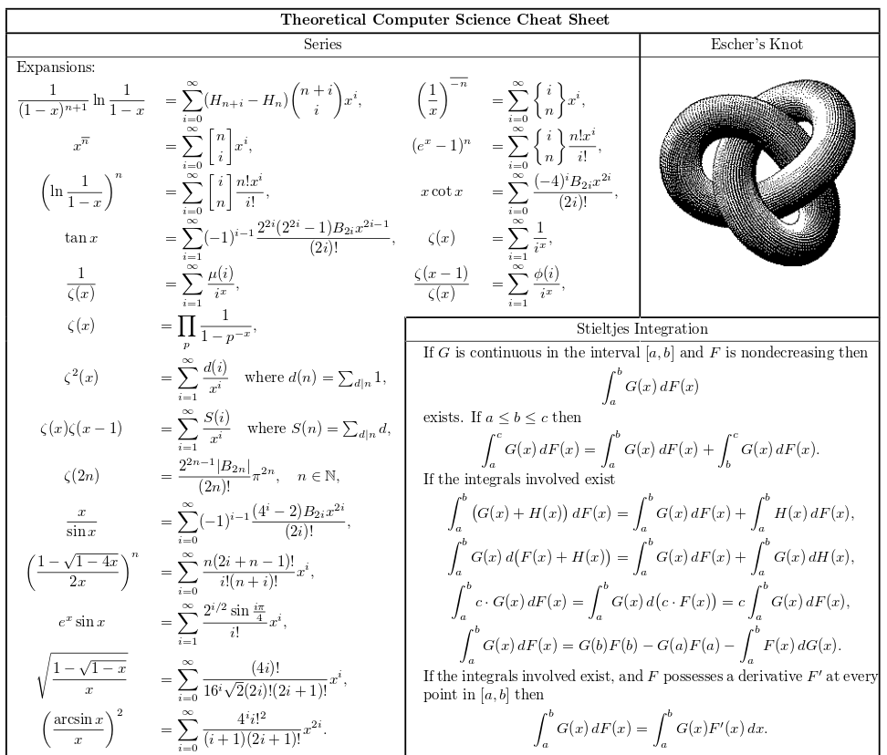 Steve Seiden's theoretical computer science cheat sheet.