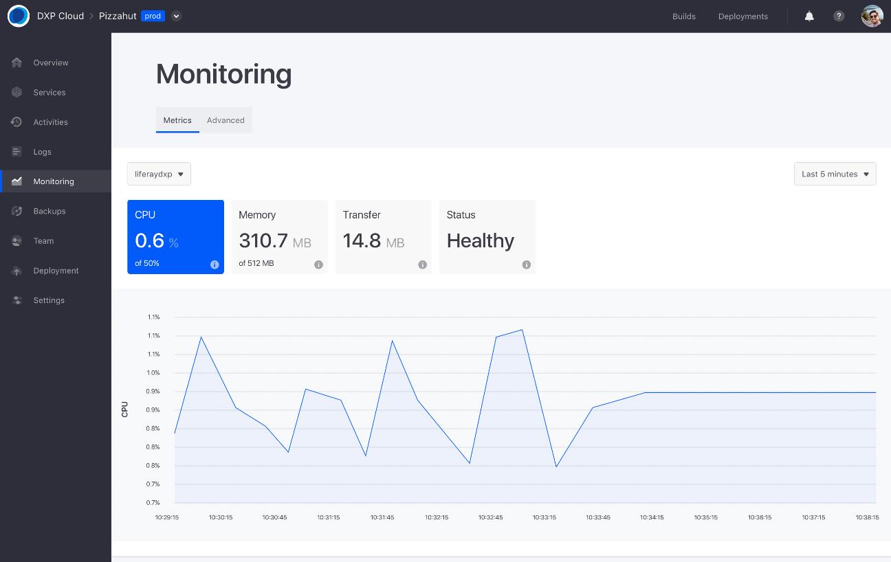 service-metrics