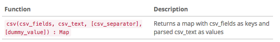 function_prototype