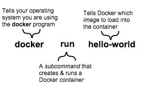docker_explainer