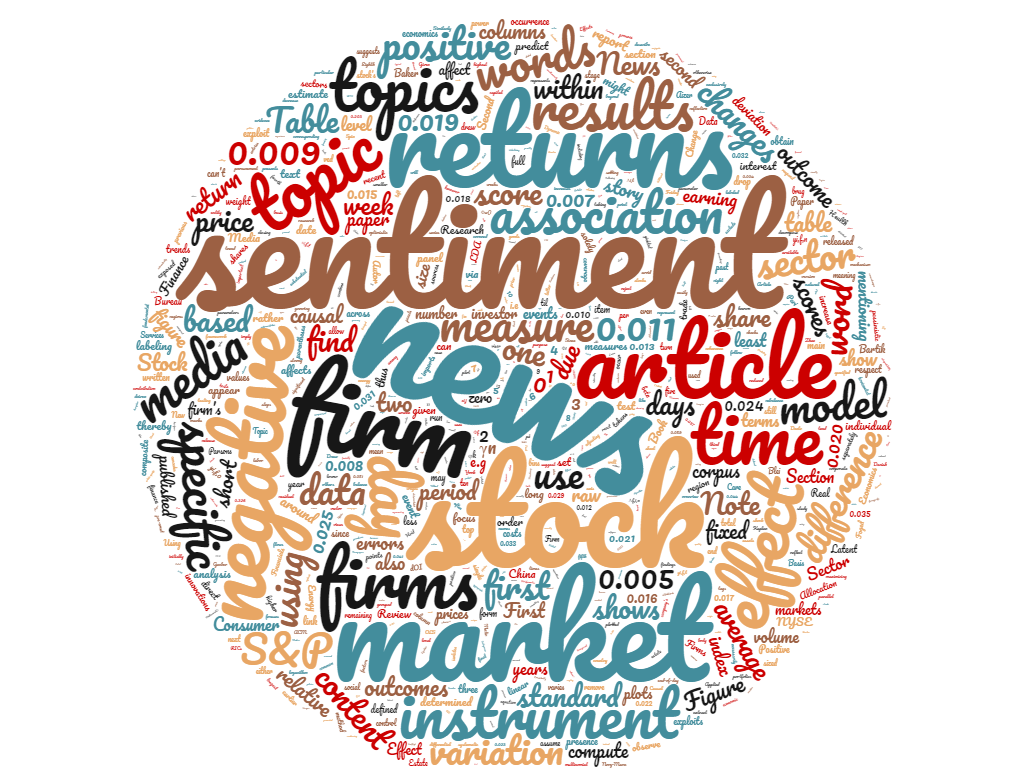 Seeing through the spin: The effect of news sentiment on firms' stock market performance