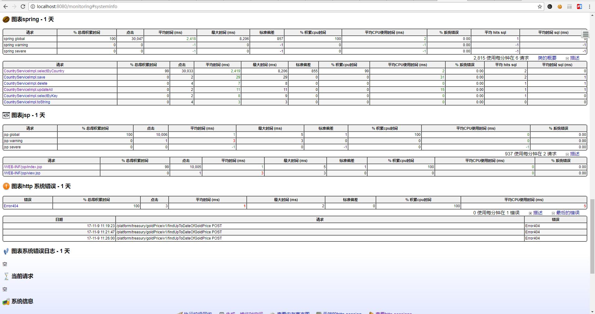 统计列表数据效果图-详情-2