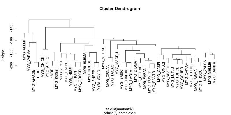 dend1