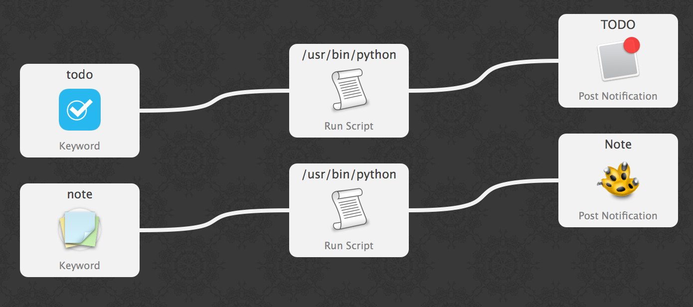 Edit the python script nodes within Alfred