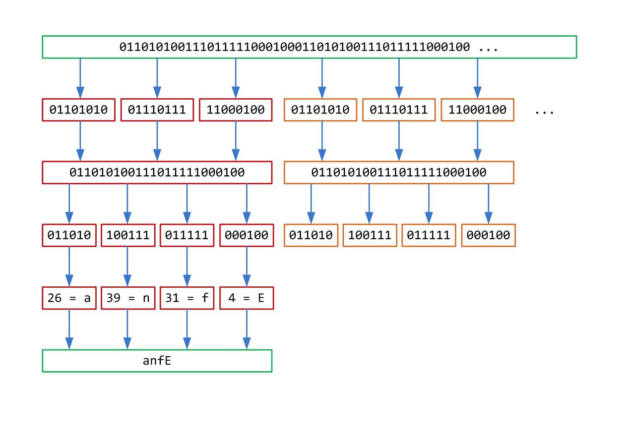 GitHub - alexbrillant/base-64-custom-encoder: Custom encoder