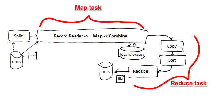 map-reduce2.png