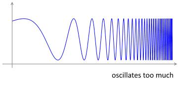 limit-oscillation.png