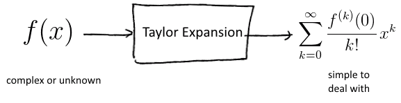taylor-expansion.png