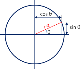 trig-circle.png